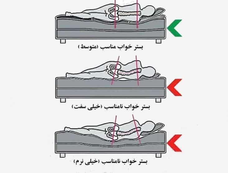 صحیح خوابیدن